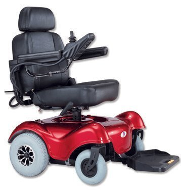 best guide to choose a wheelchair